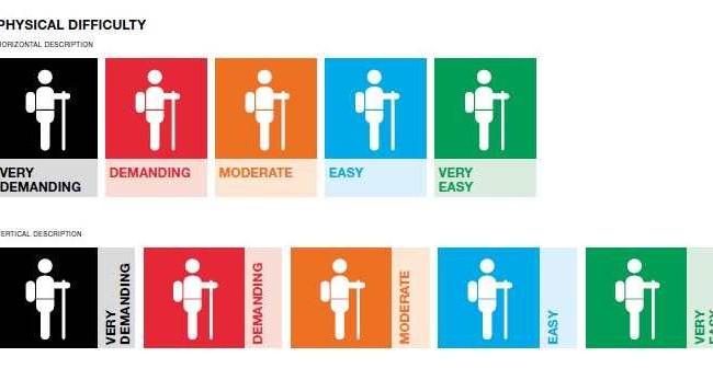 El mètode SENDIF, disponible en sis idiomes